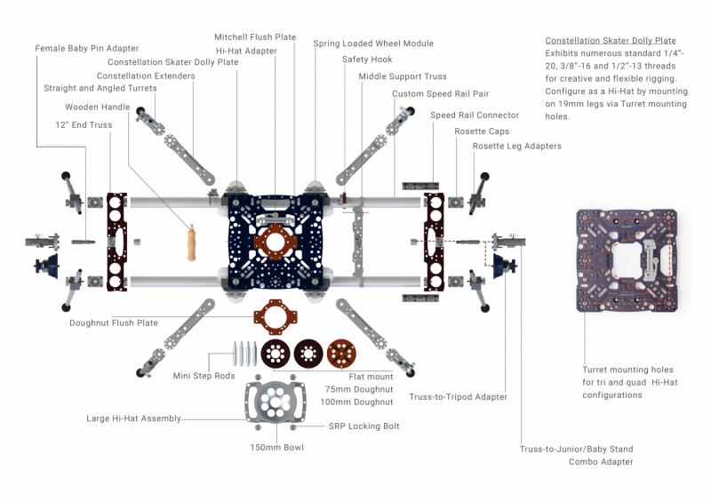 Constellation Skater Dolly System